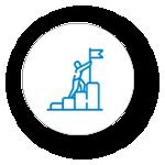 Od osnivanja 1993 godine ICM je postao vodeći kao